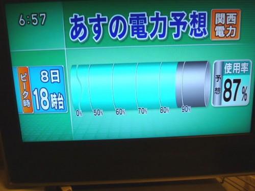 テレビの「あすの電力予想」