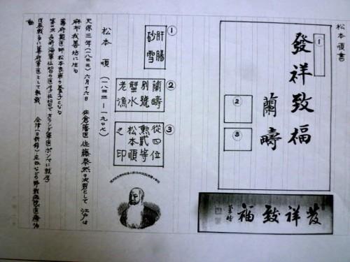 解説文1ページ目、本文、印文の解読解説