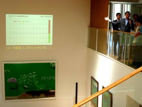 エネルギーチェンジの実践を「見える化」