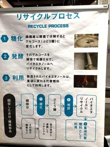 リサイクル原理