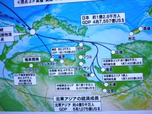 津軽海峡の重要性ですね