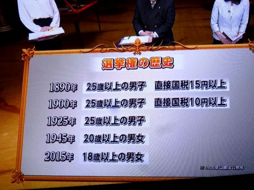 まだまだ浅い日本の民主主義