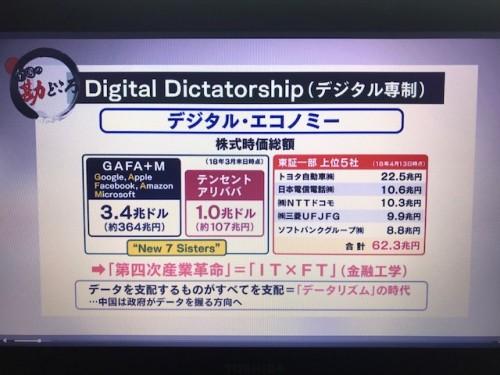 デジタルエコノミー