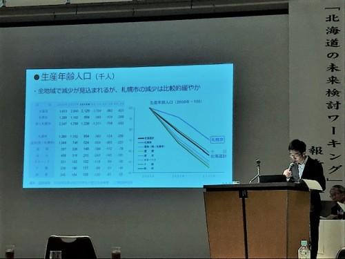 人口の展望と北海道